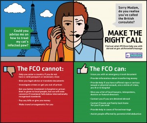 Consular Enquiries Paris Checklist