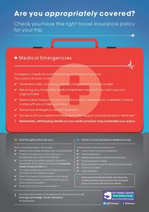 FCO Insurance Checklist May 2015