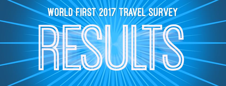 Announcing the results of the World First 2017 Travel Survey!